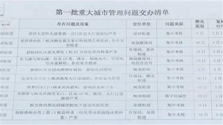 长沙县即将出台《城市管理工作考核办法》