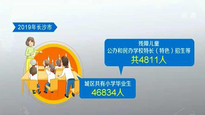 """长沙城区""""小升初""""今天联合微机派位 内五区派位总数40096人"""