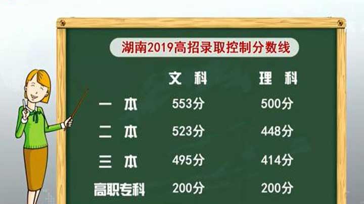 湖南2019高考录取控制分数线公布一本线:文科553分 理科500分