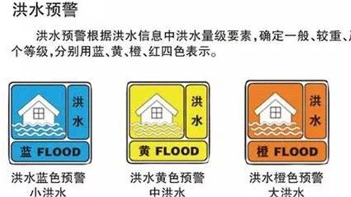 望城防汛Ⅲ级应急响应!加强防范暴雨洪涝及次生灾害,这份指南请收好!