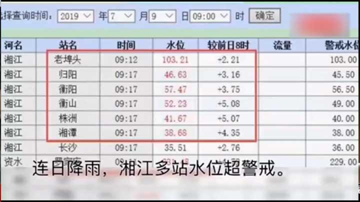 湘江多站水位超警戒线 长沙站尚安全