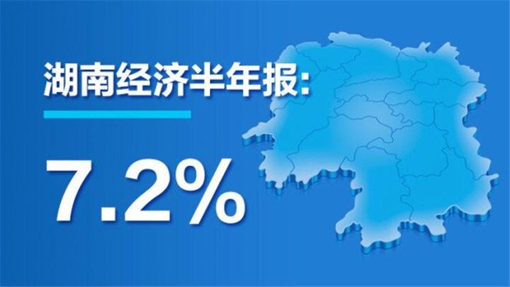 湖南经济半年报:GDP同比增长7.2%