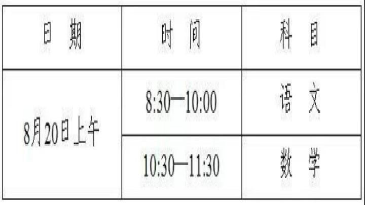 【权威发布】长沙县初中新生分班考试实施方案来了